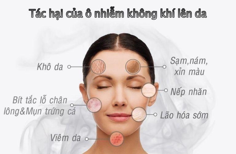 Môi trường gây ra nhiều tác động lên da