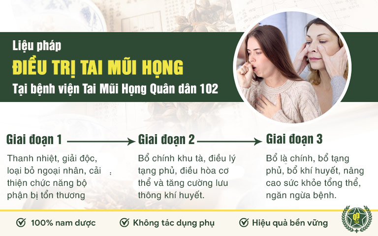 Liệu trình điều trị tai mũi họng Quân Dân 102