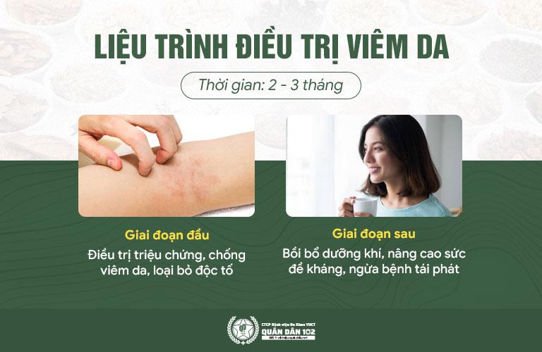 Các giai đoạn trong liệu trình điều trị viêm da linh hoạt tại CTCP Bệnh viện YHCT Quân dân 102