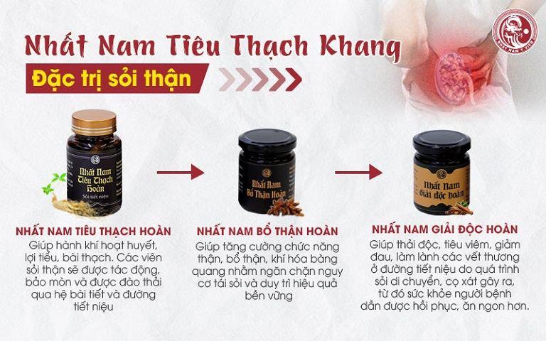 Bộ sản phẩm chữa sỏi thận Nhất Nam Tiêu Thạch Khang