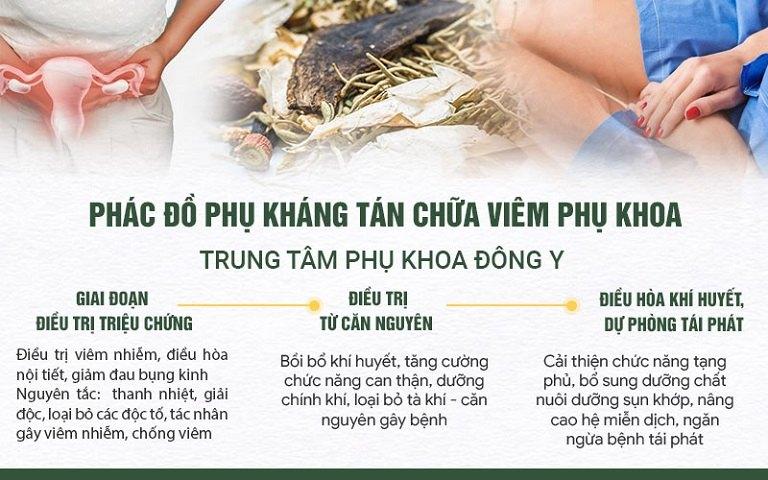 Phác đồ chữa viêm phụ khoa 3 TÁC ĐỘNG từ Phụ Khang Tán