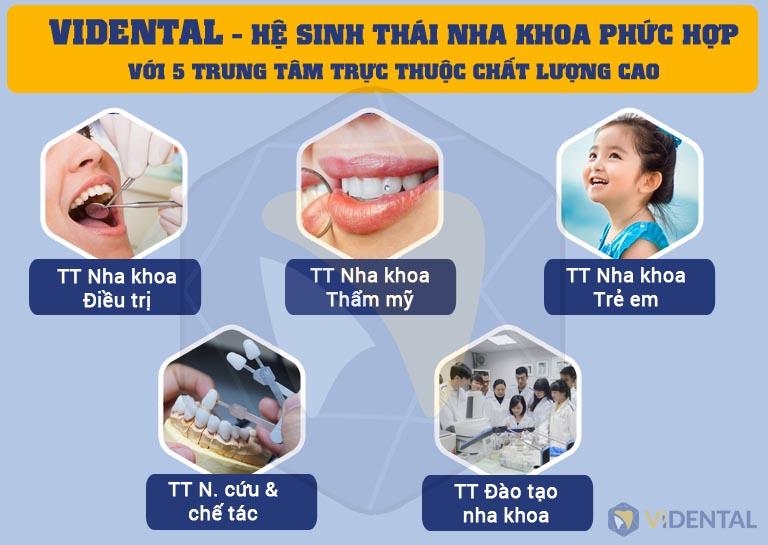 Trung tâm Nha khoa điều trị Vidental - Nơi mang đến giải pháp chăm sóc răng miệng hoàn hảo